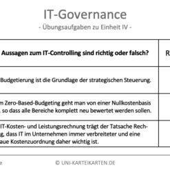 IT-Governance FernUni Hagen Karteikarte 2.3