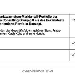 Strategisches Management FernUni Hagen Karteikarte 2.4